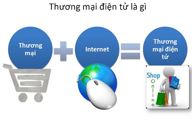 ngành thương mai điện tử